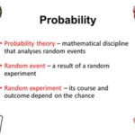 Probability Betting