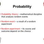 Probability Betting
