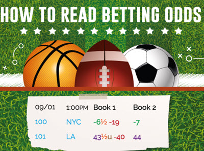 How to Read the Odds